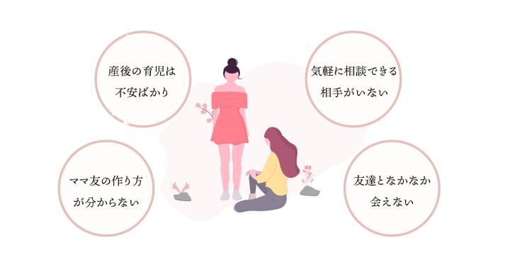 グループセラピー説明_Flora